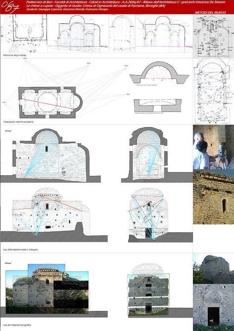 Top Oltre 25 fantastiche idee su Portfolio di architettura su  RJ08
