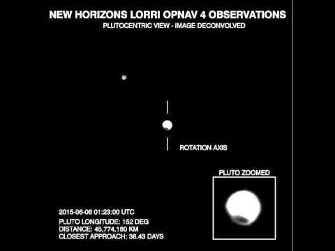 Pluto Has Some Surprises | I Read Encyclopedias for Fun