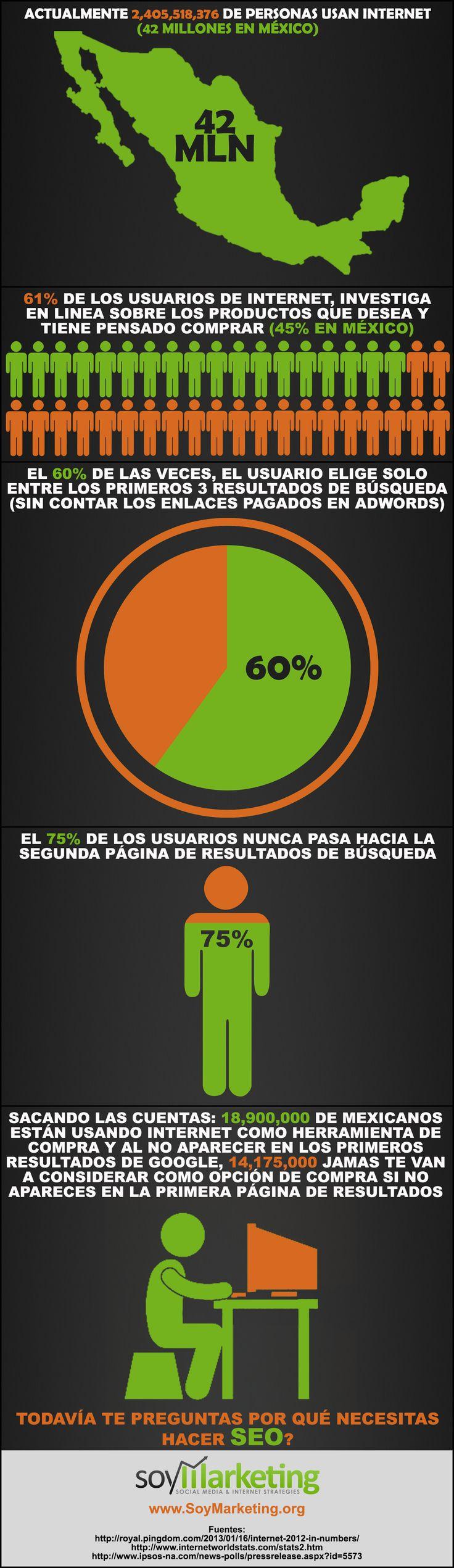 Usuarios de Internet en México #Infografia #Internet #Mexico
