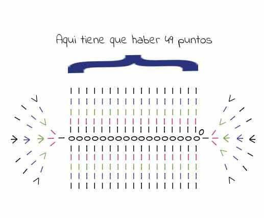 Gráfico base de bolsos de ganchillo