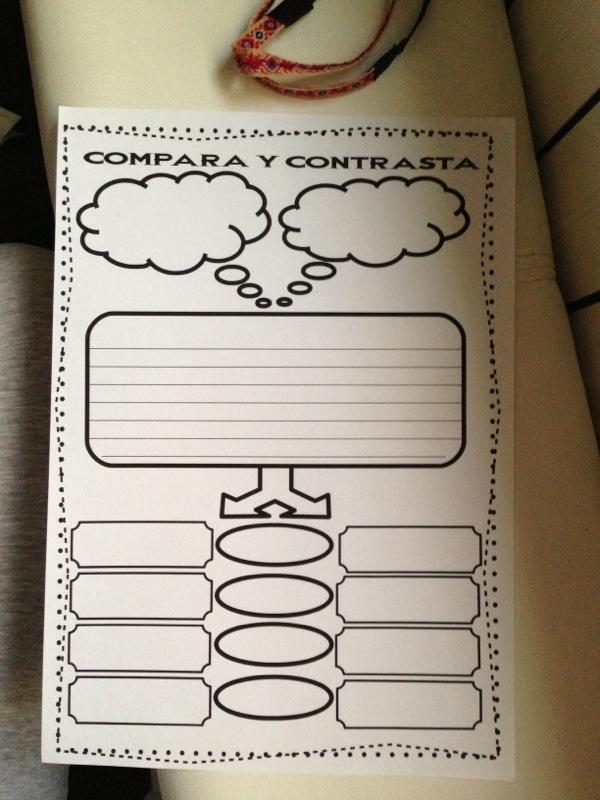 Aprendemos a pensar.  Destreza de pensamiento:  COMPARA Y CONTRASTA.
