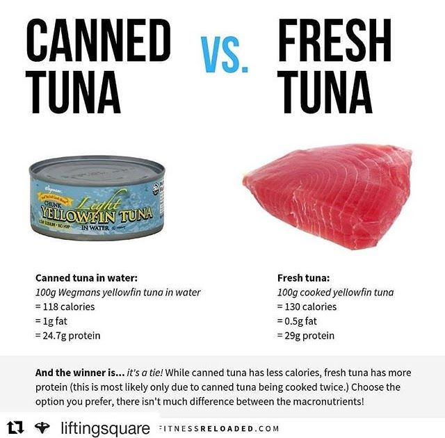 is tuna good fior dieting