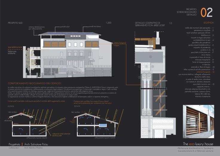 THE ECO-LUXURY HOUSE