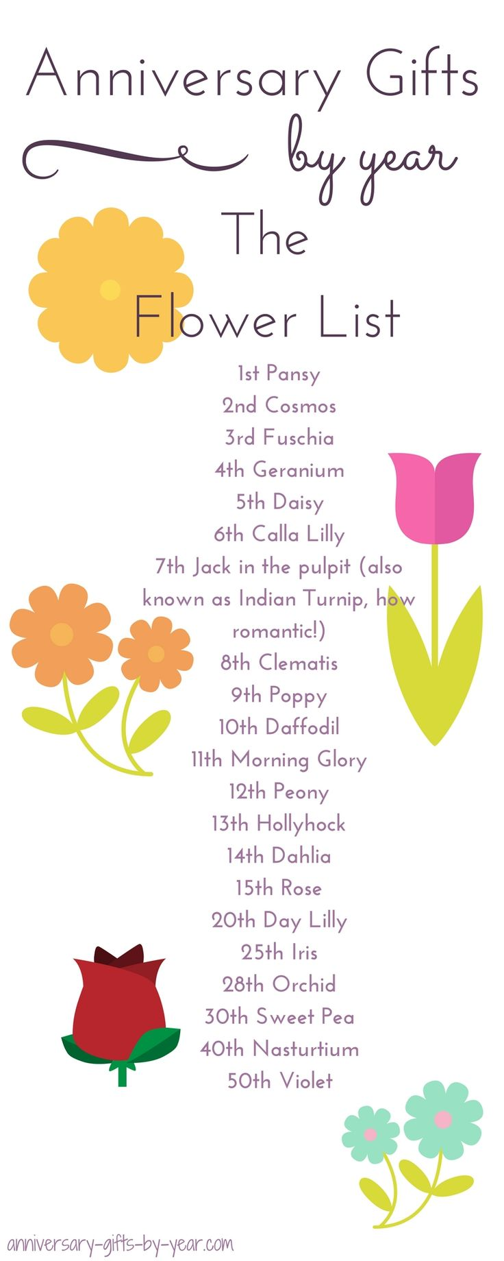 Anniversary gifts by year in flowers - find out the meaning behind the flowers
