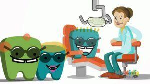 Prima vizita la dentist a copilului – STOMATOLOGIE