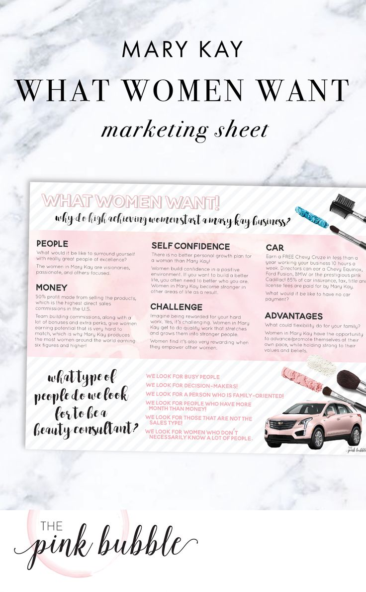 Mary Kay What Women Want Marketing Sheet! Find It Only At Thepinkbubble