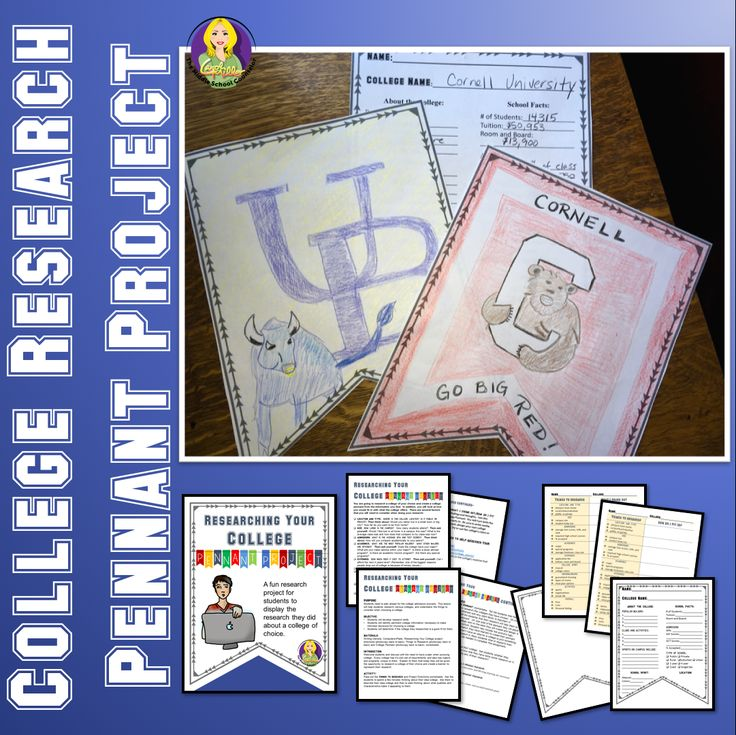 Charming College Research Pennant Project. Middle School CounselorElementary ...