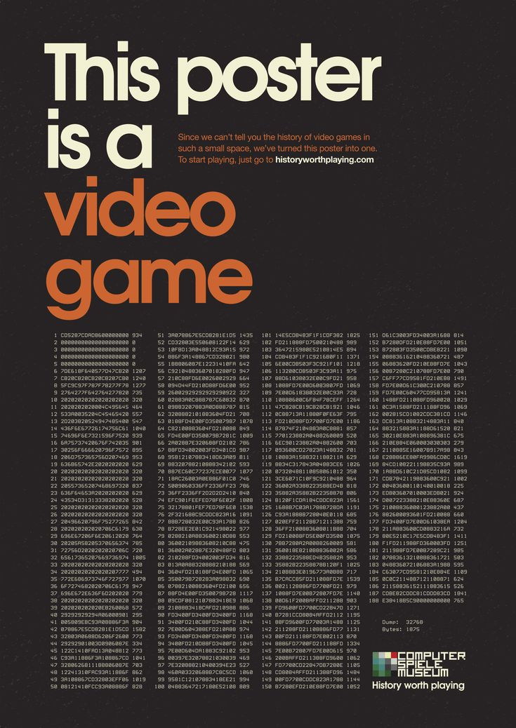 Computer Spiele Museum: History worth playing | Ads of the World™|#Poster