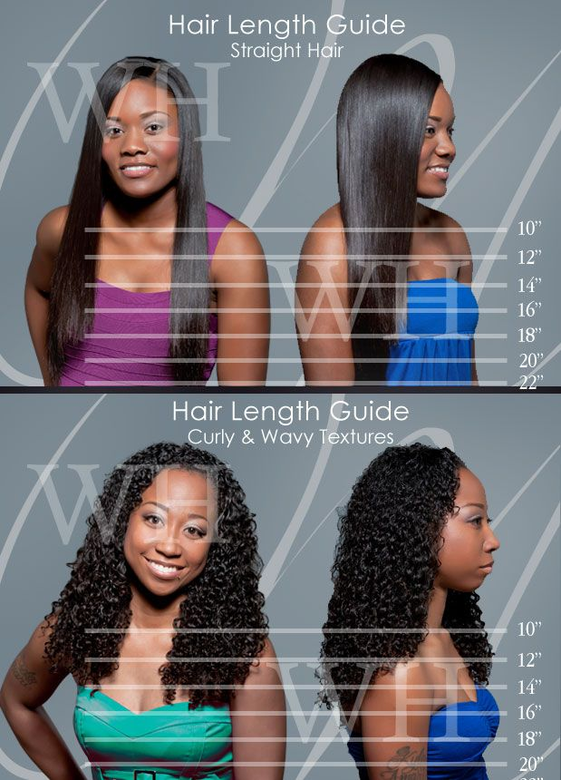 Hair Weave Extensions Length Guide Chart