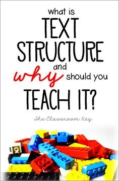 What is text structure and why should you teach it? A quick guide to a powerful reading comprehension tool for elementary teachers.
