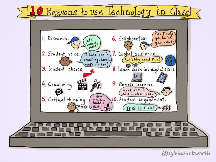 10 Reasons to Use Technology in Class