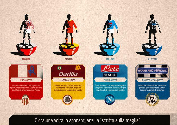 infografica sponsor e calcio