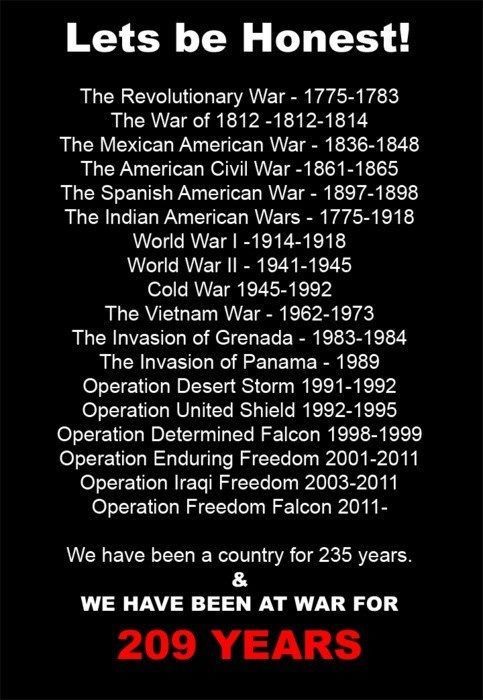 Amerika Has Always Been In A War