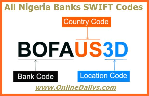All Nigeria Banks SWIFT Codes SWIFT BIC for Wire Transfer