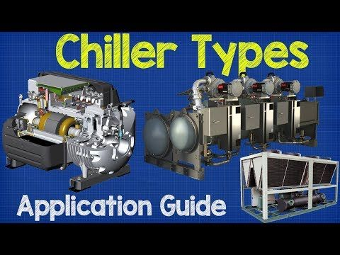 CALCULATE Chiller cooling capacity - Cooling Load kW BTU