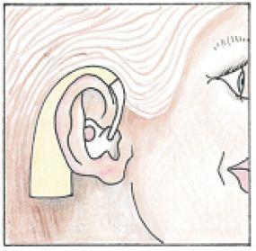 Suggestions on Lipreading/ Auditory Training