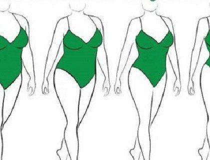 Бразильская диета — Потеряйте 12 кг за 1 месяц!