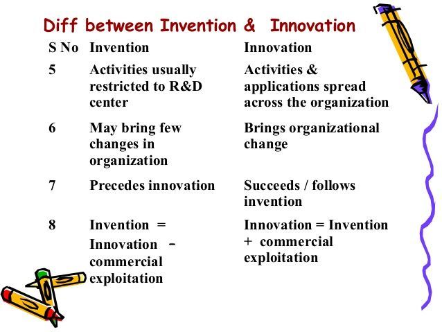 Diff Between Invention Amp Innovations No Invention
