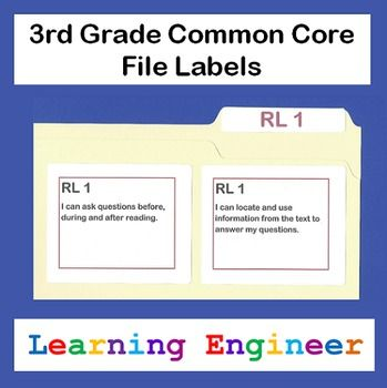 3rd Grade Common Core Labels - These are editable color coded file labels with a simple abbreviated numbering system to help organize your common core materials. $ #3rdGradeCommonCore
