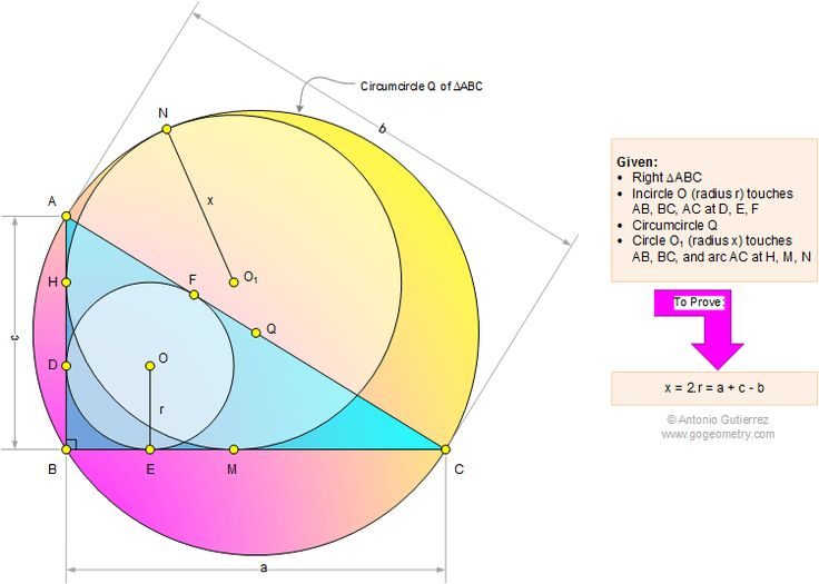 Geometry Problem 1104, Right Triangle, Incircle, Circumcircle, Inscribed Circle, Radius, Tangent