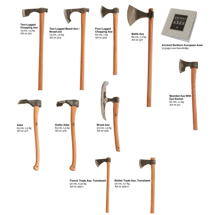 Would really like a bearded axe | Outdoors