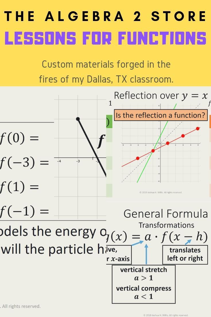 01 00 Attributes Of Functions Unit Inverse Functions Powerpoint