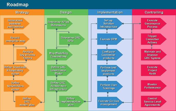 leadership dissertation topics