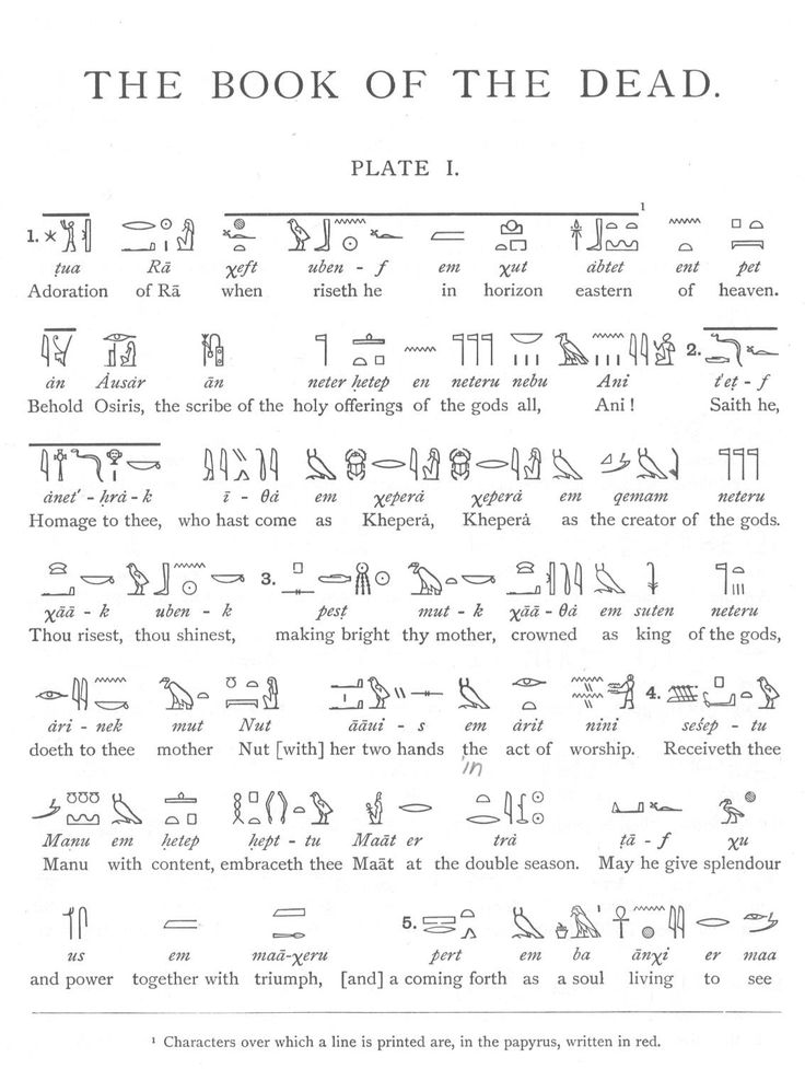 Symbols and Their Meanings | Ancient Egyptian Symbols And ...