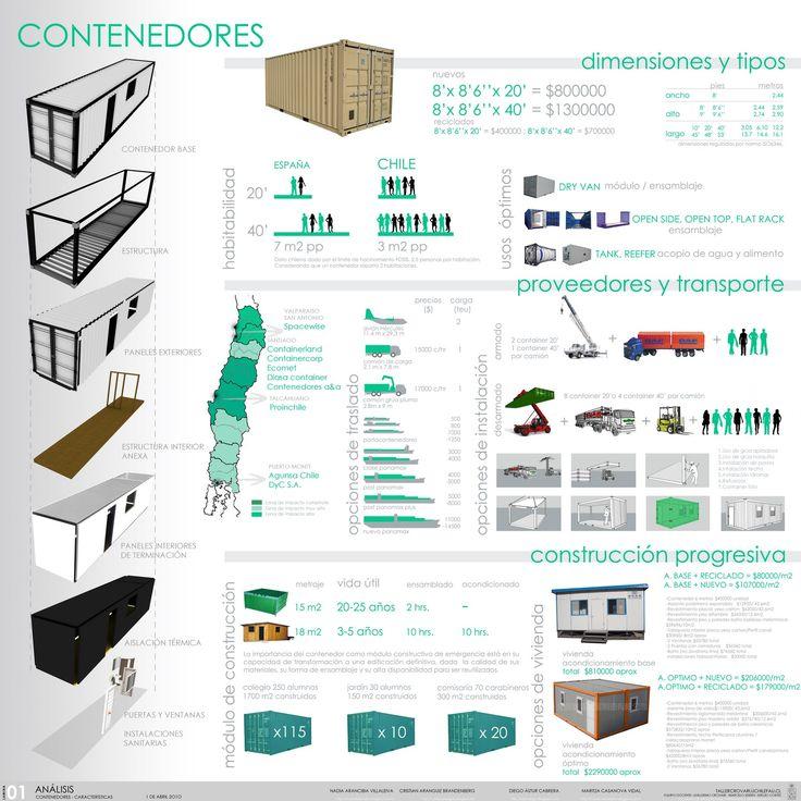 lamina conceptual arquitectura - Buscar con Google