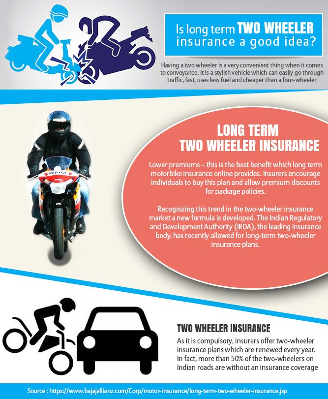 70 best two wheeler insurance images on pinterest for Third party motor vehicle