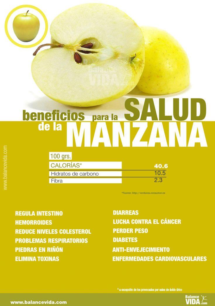 Beneficios manzana #salud #adelgazar