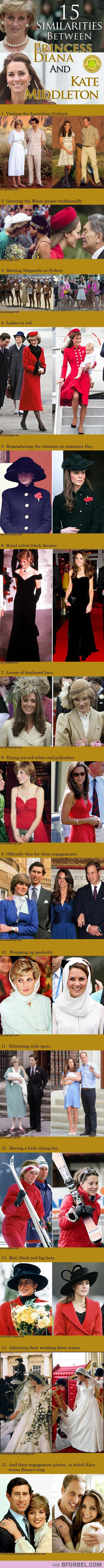 15 Similarities Between Princess Diana And Kate Middleton. I don't think it's just coincidence - William would naturally choose someone so similar.
