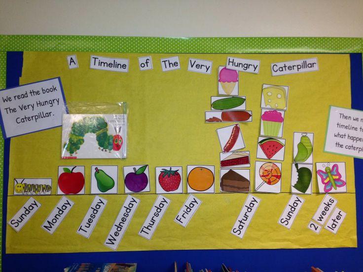 Chalk Talk: A Kindergarten Blog: Creating Timelines- The Very Hungry Caterpillar and Cookie's Week  http://larremoreteachertips.blogspot.com/2014/02/creating-timelines-very-hungry.html?utm_source=feedburner&utm_medium=feed&utm_campaign=Feed%3A+blogspot%2FwbEiy+%28Chalk+Talk%3A+A+Kindergarten+Blog%29
