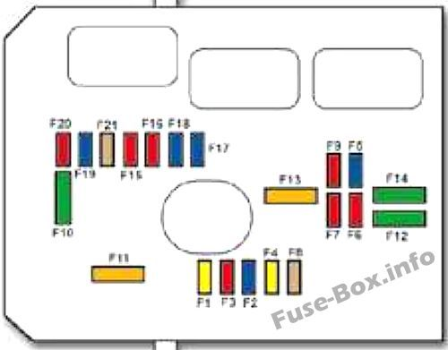 C3 Fuse Box | Wiring Diagram Citroen Relay Fuse Box Location on