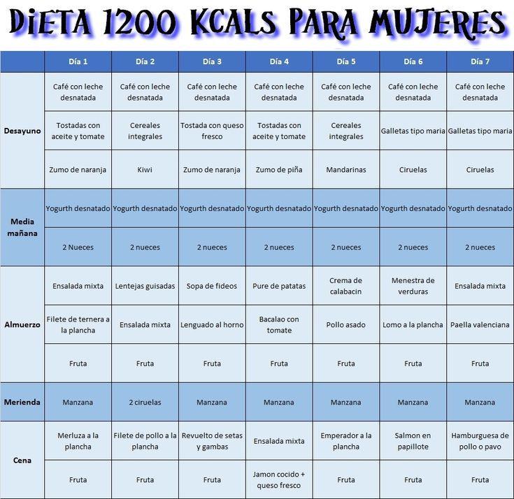 Dieta 1200 Kcals Dieta Kcals Dieta 1200 Dieta Saludable Semanal Dietas Para Adelgazar