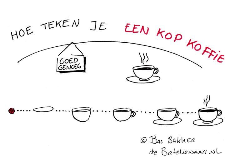 Hoe teken je: Een kop koffie