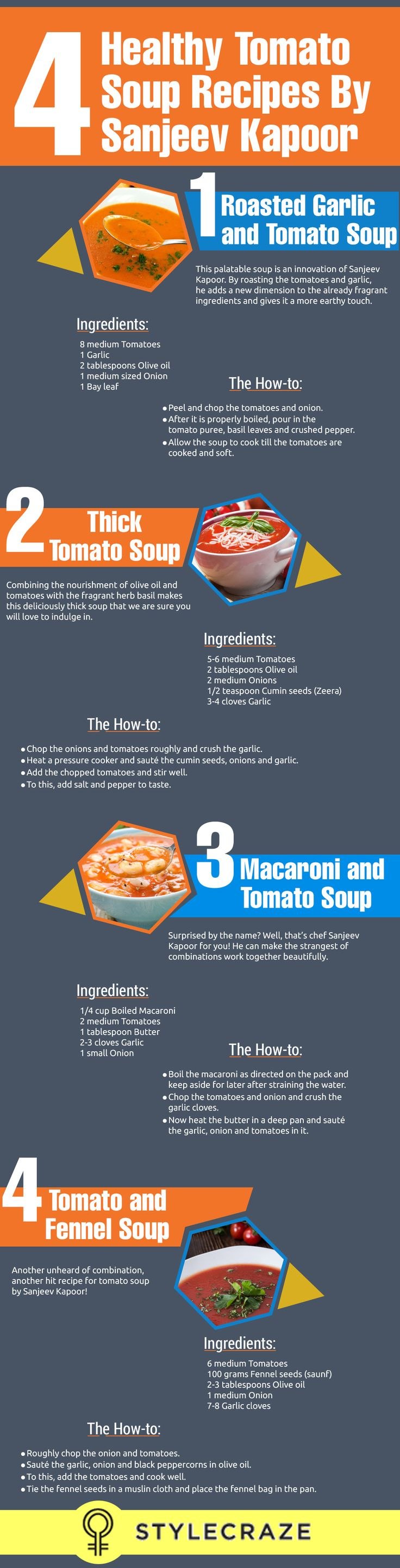 Top 4 Healthy Tomato Soup Recipes By Sanjeev Kapoor : Here are some innovative ways of making tomato soup by Sanjeev Kapoor straight from his kitchen.