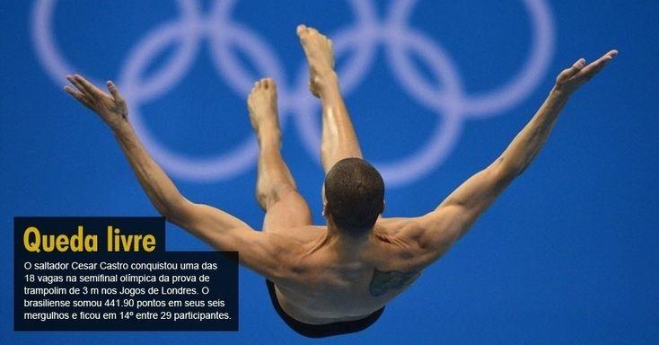 O saltador Cesar Castro conquistou uma das 18 vagas na semifinal olímpica da prova de trampolim de 3 m nos Jogos de Londres. O brasiliense somou 441.90 pontos em seus seis mergulhos e ficou em 14º entre 29 participantes