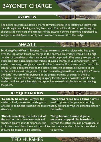 Bayonet Charge Poster by LessonChest - Teaching Resources - TES