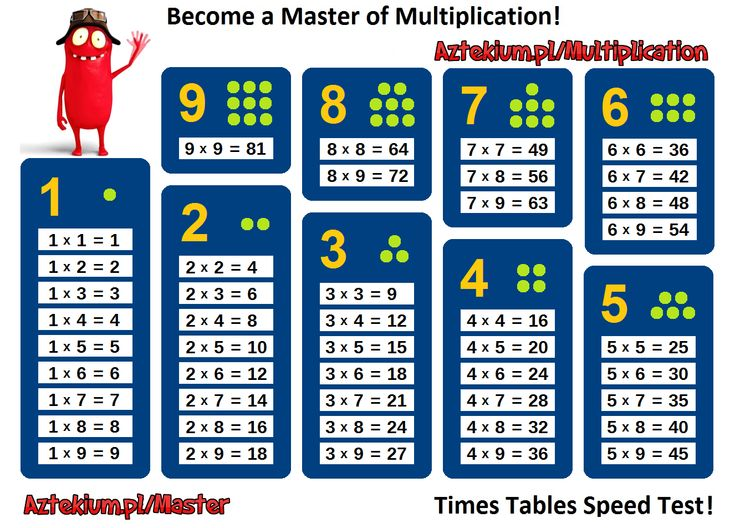 8 best Multiplication Tables images on Pinterest | Interactive ...