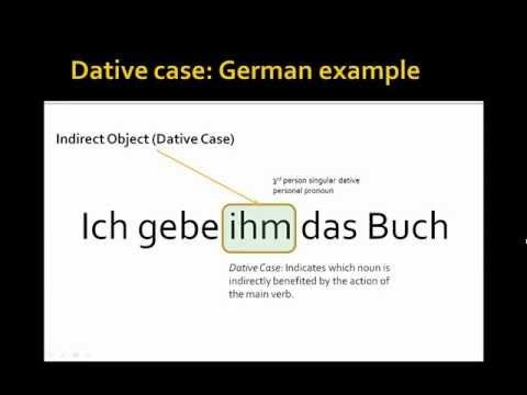 The Dative Case in German. Step-by-step explanation of what the dative case is and does in German. Does not go into the actual forms of the dative, but explains WHEN you need a dative.