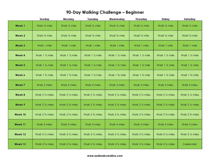 Best 20+ 90 day challenge ideas on Pinterest