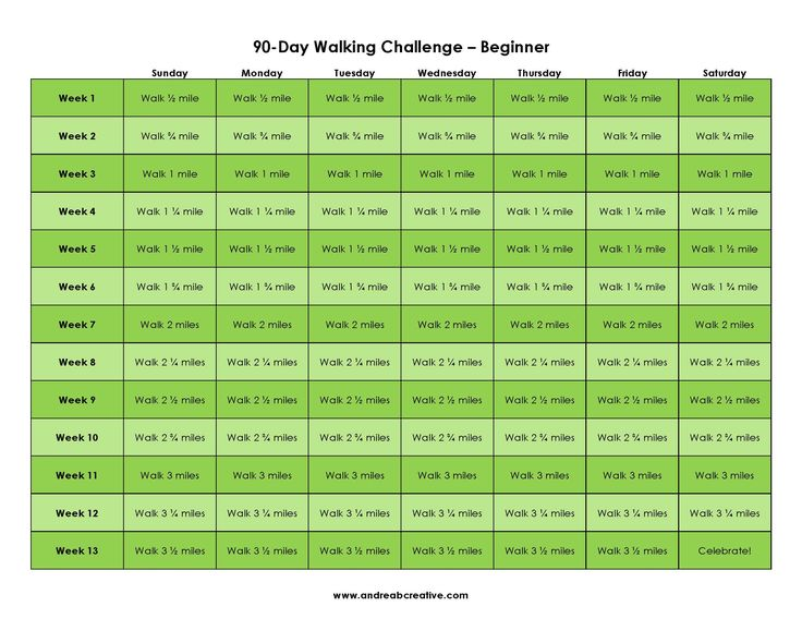 Beginner 90-day walking challenge guide.  Go from couch to 5K in a reasonable amount of time.