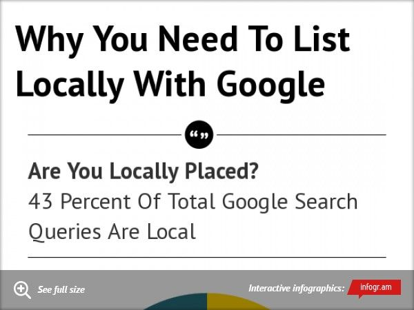 Rediculously Simple Reasons Any Business Should Be On Google Places That No One Tell Them.