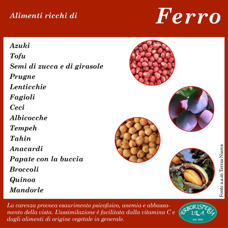 Alimenti ricchi di Ferro!