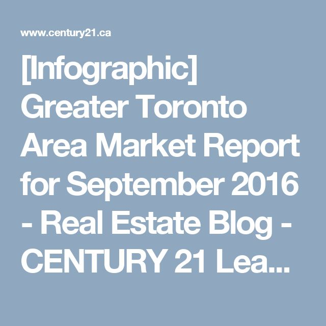 [Infographic] Greater Toronto Area Market Report for September 2016 - Real Estate Blog - CENTURY 21 Leading Edge Realty Inc.