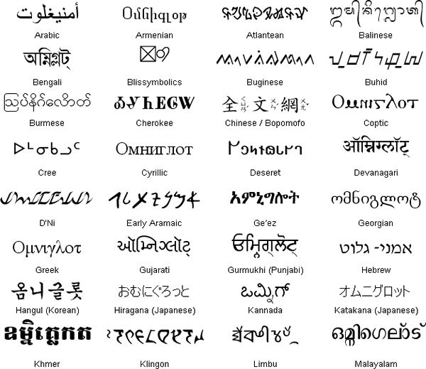 This page shows how to write the word Omniglot, which means 'all languages', in a variety of writing systems and languages.