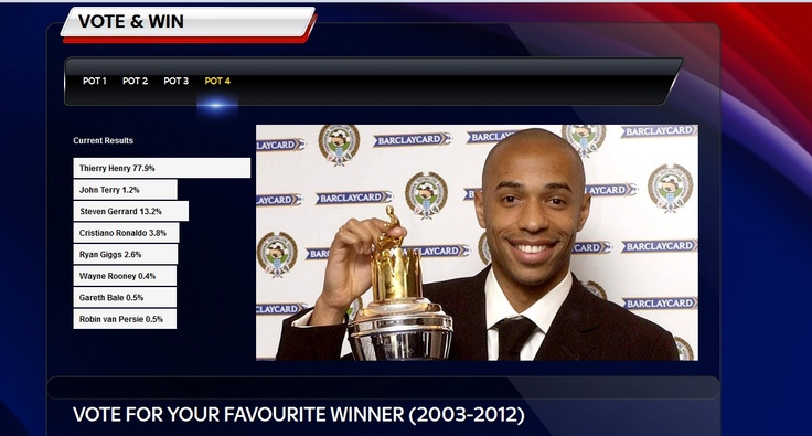 Thierry Henry! our Striker, ourCaptain, our Legend...