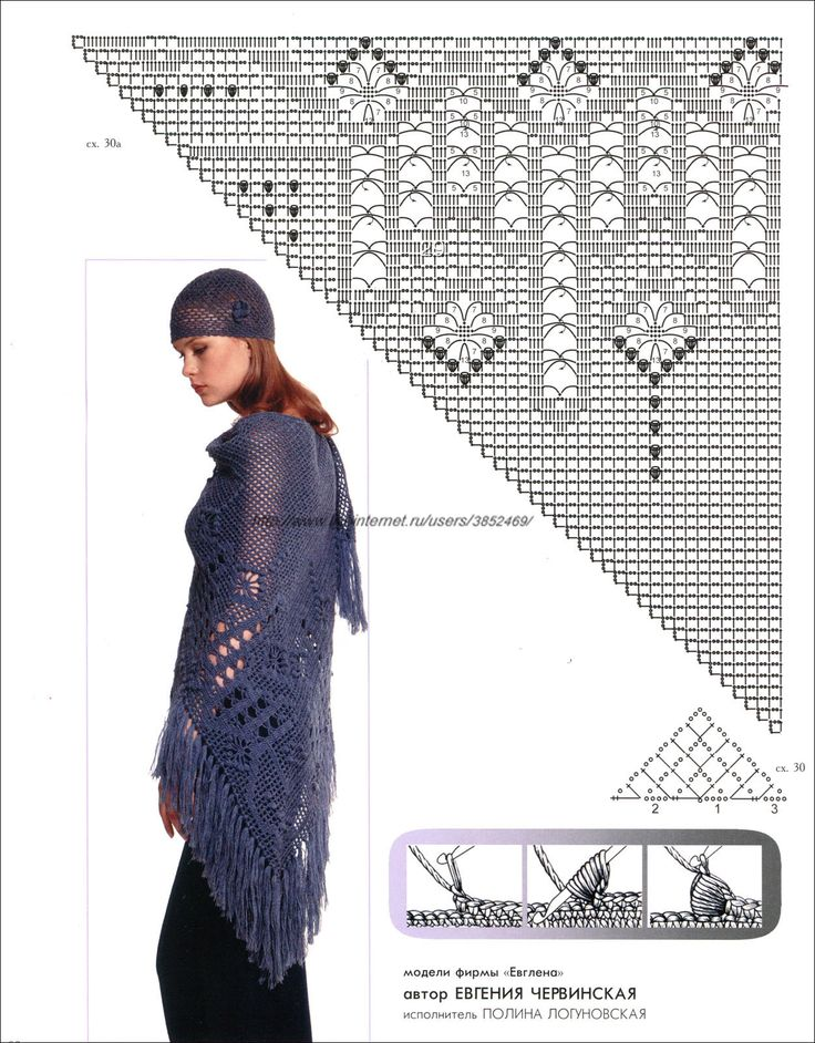 This shawl is amazing and it does not seem too hard to make!! I feel it on my crochet already ;-)