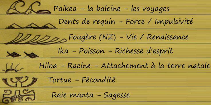 symboles maori                                                                                                                                                                                 Plus